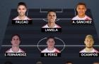 Đội hình chất lượng của River Plate nếu không bán cầu thủ: 2 'bom xịt' M.U góp mặt