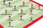 Đội hình dự kiến của Juventus trong trận gặp Bologna: Trăm sự nhờ Ronaldo