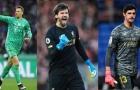 Top 10 thủ thành xuất sắc nhất châu Âu mùa 2019/2020
