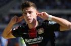 Đội bóng của Kai Havert tự tin đánh bại Inter Milan ở tứ kết