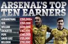 Aubameyang sắp vượt mặt Ozil, nhận lương khủng nhất đội hình Arsenal?