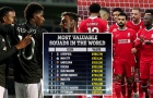 Top 10 CLB đắt giá nhất hành tinh: Man Utd xếp thứ 7, bất ngờ với quán quân