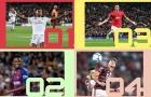 Top 10 sao mai U19 xuất sắc nhất hiện nay