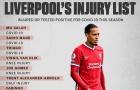 Từ Salah đến Van Dijk: 14 cái tên đang biến Liverpool thành 'bệnh viện'