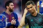 Ghi kém 9 bàn, Ronaldo vẫn có chỉ số cao hơn Messi trong game