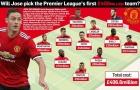 Man United ra sân với đội hình trị giá 400 triệu bảng