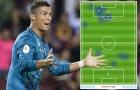 Những con số kỳ lạ của Ronaldo trong 24 phút trên sân