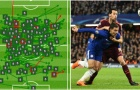 Busquets lập kỷ lục về chuyền bóng trong trận Chelsea - Barca