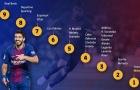 Suarez ghi bàn trước mọi đối thủ tại La Liga