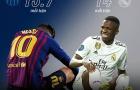 Lionel Messi và đồng đội bị phạm lỗi nhiều nhất La Liga mùa này