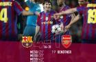 Tròn 9 năm Messi ghi 4 bàn vào lưới Arsenal ở Champions League