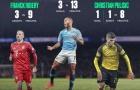Choáng! Sao Chelsea cùng Ribery và Sterling tạo dấu ấn sau 8, 9 và 13 phút
