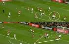 Ai mắc lỗi lớn nhất trong bàn thua của United?