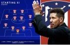 Bạn đã hiểu vì sao Liverpool thất bại trước Atletico Madrid?