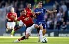 10 hảo thủ Premier League có thể tự do ra đi vào cuối mùa giải: MU lo sốt vó