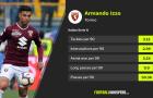 5 cái tên giúp Arsenal xây chắc tuyến ba: 'Cannavaro mới' và những ai?
