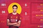Liverpool dùng Alexander-Arnold để 'cà khịa' Barca