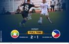 U22 Campuchia chiếm ngôi đầu bảng A, chủ nhà Philippines lâm nguy