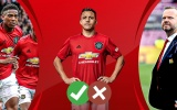 Man United bán Sanchez cho Roma và 4 tác động mạnh mẽ