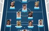 Đội hình đắt giá nhất do Transfermarkt bình chọn theo sơ đồ 4-2-3-1