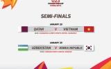 Chốt lịch thi đấu bán kết của U23 Việt Nam