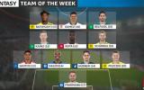 Đội hình tiêu biểu Bundesliga vòng 27: Hiện tượng lạ