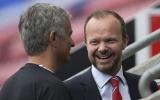 Chính sách chuyển nhượng của Man Utd đang thay đổi