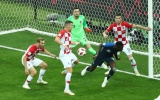 Croatia - Đó đã là đỉnh?