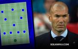 Đâu là đội hình lí tưởng nhất của Chelsea nếu Zidane tiếp quản?