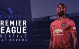 Top 10 tiền vệ sáng tạo nhất Premier League hiện tại