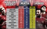 Solskjaer tâng bốc Mata, nhưng Van de Beek cũng xứng đáng