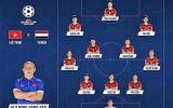 Trực tiếp ĐT Việt Nam 0-0 Yemen: Công Phượng đá chính, Viêt Nam chơi 3 tiền đạo