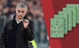 Jose Mourinho và 5 lựa chọn để dẫn dắt một ĐTQG