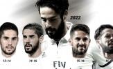 Isco sắp hạn với Real Madrid: Cái kết đẹp cho nhà 'ảo thuật gia'