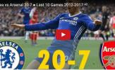 Chelsea lấn át Arsenal trong 10 trận đại chiến gần nhất