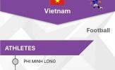 Điểm tin bóng đá Việt Nam sáng 06/08: Danh sách cuối cùng của U22 Việt Nam xuất hiện trên trang chủ SEA Games?
