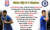 [INFOGRAPHIC] - Thống kê vòng 6 Premier League: Morata nhuộm xanh tất cả