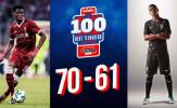 Top 100 cầu thủ trẻ xuất sắc nhất năm 2017 (Phần 4): 16 tuổi - 45 triệu euro