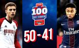 Top 100 cầu thủ trẻ xuất sắc nhất năm 2017 (Phần 6): Dembele mới tại Inter