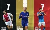 Hazard đang là 'cỗ máy săn bàn' hay nhất nước Bỉ tại Champions League