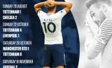 Tottenham đang khiếp sợ 'Big 6'?