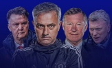 Man Utd của Mourinho đủ sức vô địch Premier League mấy mùa?