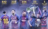 Ngày này 18 năm trước, Lionel Messi đặt chân đến Barcelona