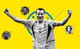 Top 10 danh thủ Brazil xuất sắc nhất mọi thời đại