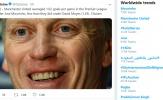 Mourinho và Man Utd đã làm điên đảo Twitter thế nào?