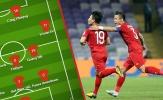 ĐT Việt Nam góp 3 cái tên trong đội hình ĐNA xuất sắc vòng bảng Asian Cup