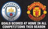Man City tạo ra khoảng cách khó tin với Man Utd