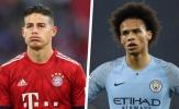 Bayern Munich và kế hoạch phục hưng mùa giải 2019/2020