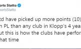 Hãy nhớ, Man Utd luôn là 'ác mộng' của Klopp