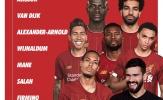 Góc Liverpool: Từ hạng 8, đến 7 ứng viên cho QBV